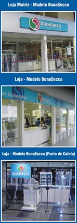 Taxa da franquia Bonasecco
