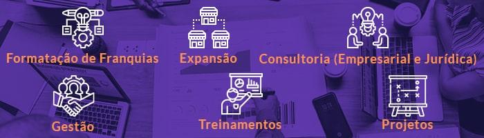 Produtos e serviços CNXLine