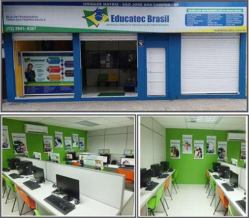 Qual é o preço da Franquia Educatec Brasil
