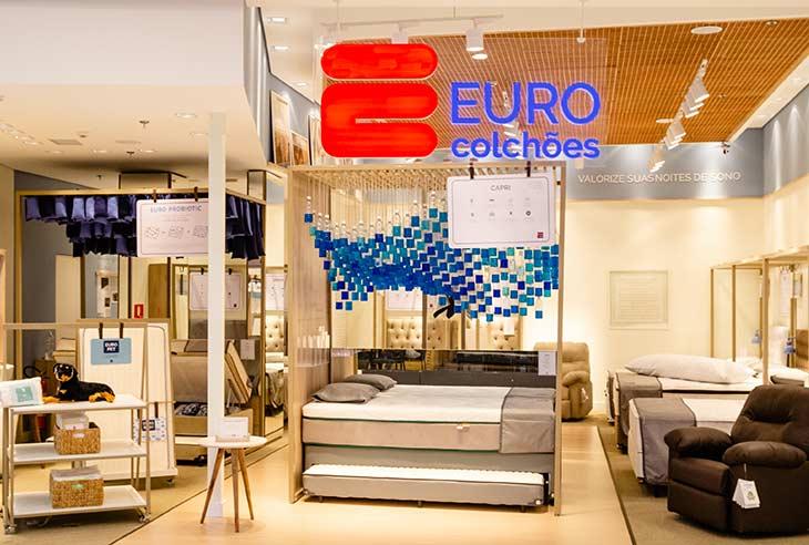 Quanto custa Franquia Euro Colchões