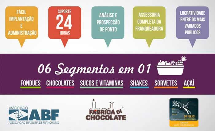 Oportunidade Franquia Fabrica di Chocolate