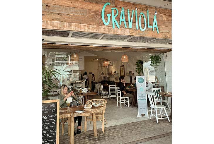 Franquia Graviola qual é o valor