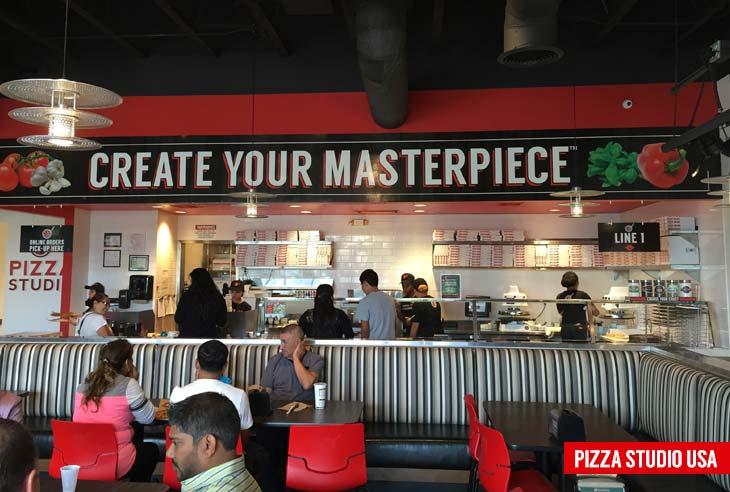 Preço Franquia Pizza Studio