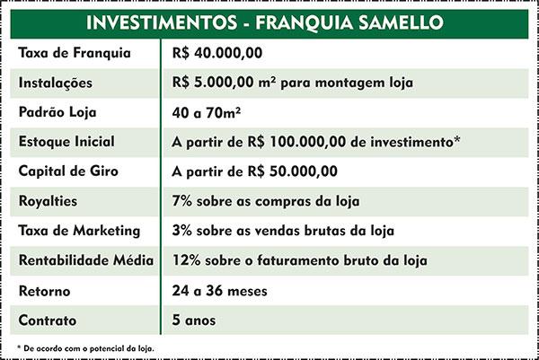 Samello Investimentos