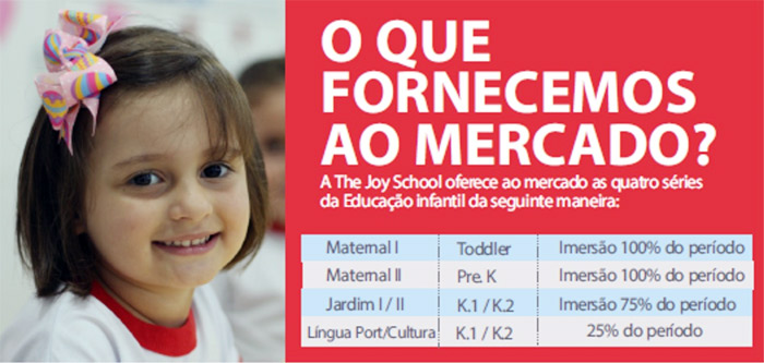 Franquia The Joy School